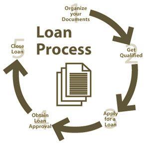 Mortgage-Loan-Process-Real-Estate-Dallas-Mark-Pfeiffer
