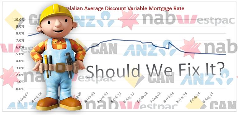 Should-we-fix-loans